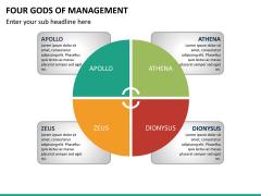 Four gods of management PPT slide 7