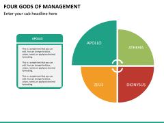 Four gods of management PPT slide 8