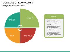 Four gods of management PPT slide 9