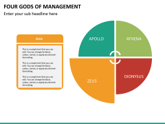 Four gods of management PPT slide 11