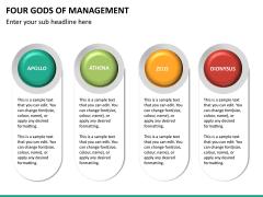 Four gods of management PPT slide 12
