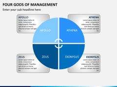 Four gods of management PPT slide 1