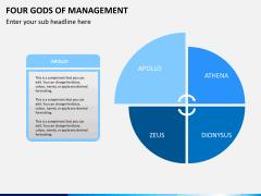Four gods of management PPT slide 2