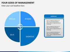 Four gods of management PPT slide 4