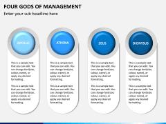 Four gods of management PPT slide 6