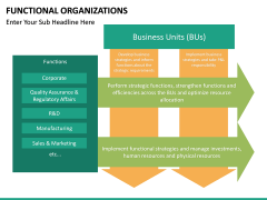 Functional organization PPT slide 14