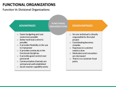 Functional organization PPT slide 15
