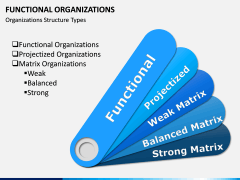 Functional organization PPT slide 4