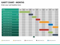 Gantt charts PPT slide 31