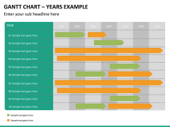 Gantt charts PPT slide 32