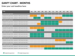 Gantt charts PPT slide 21