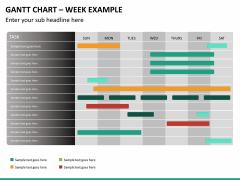 Gantt charts PPT slide 24