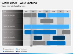 Gantt charts PPT slide 7
