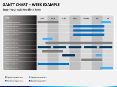 Gantt charts PPT slide 8