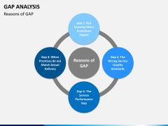 Gap analysis PPT slide 1