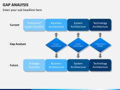 Gap analysis PPT slide 10