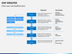 Gap analysis PPT slide 18