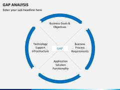 Gap analysis PPT slide 6