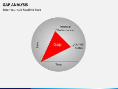 Gap analysis PPT slide 8