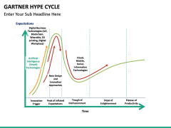 Garther hype cycle PPT slide 8