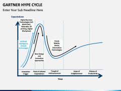 Garther hype cycle PPT slide 4