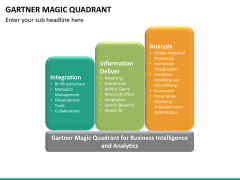 Gartner magic quadrant PPT slide 9