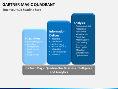 Gartner magic quadrant PPT slide 4