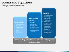 Gartner magic quadrant PPT slide 4