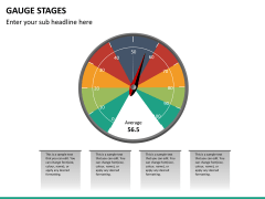 Gauge stages PPT slide 15