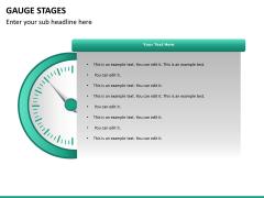 Gauge stages PPT slide 25