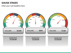 Gauge stages PPT slide 18
