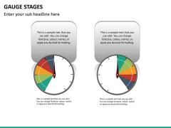 Gauge stages PPT slide 20
