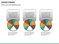 Gauge stages PPT slide 21