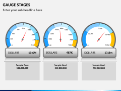 Gauge stages PPT slide 4