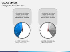 Gauge stages PPT slide 6