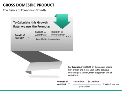 Gross domestic product PPT slide 19