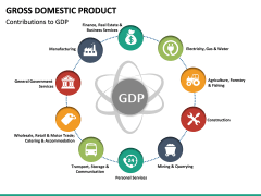 Gross domestic product PPT slide 20