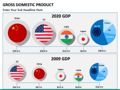 Gross domestic product PPT slide 21
