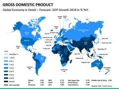 Gross domestic product PPT slide 23