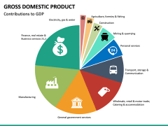 Gross domestic product PPT slide 24