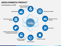 Gross domestic product PPT slide 4
