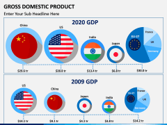 Gross domestic product PPT slide 5