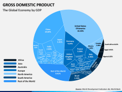 Gross domestic product PPT slide 6