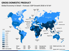 Gross domestic product PPT slide 7
