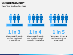 Gender Inequality PPT slide 10