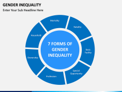Gender Inequality PPT slide 5