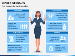 Gender Inequality PPT slide 7