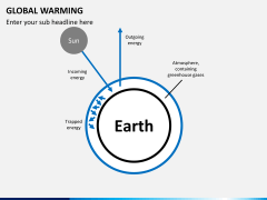 Global warming PPT slide 11