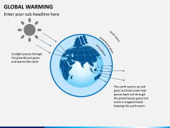 Global warming PPT slide 6