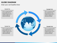 Globe diagram PPT slide 7